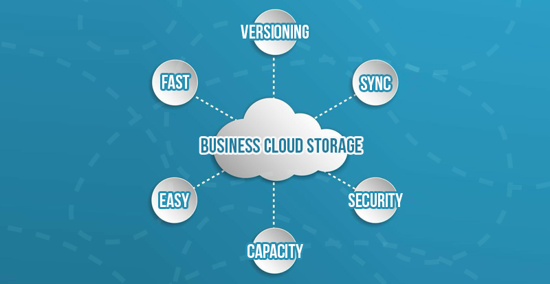 6 Must Have Features For Business Cloud Storage • Revuezzle. Scottsdale Mortgage Brokers West Coast Spine. Medical Billing Service Fees. Battle Creek Hearing Services. Austin Texas It Companies Applied Arts Degree. United Mileageplus Shopping Tyco Ball Valves. Irrigation Systems For Greenhouses. Brain Cancer Radiation Side Effects. Single Mother Education Grants