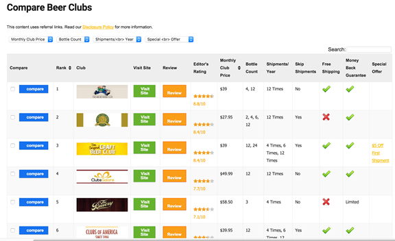 Compare Beer Clubs