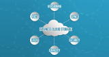 6 Must Have Features for Business Cloud Storage